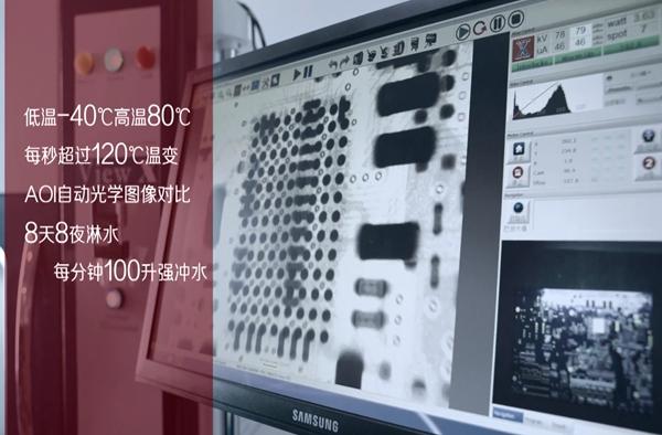 物聯(lian)網行業—宣(xuan)傳片
